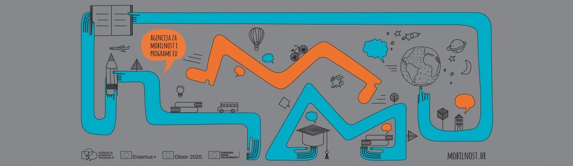 Natječaj za prijave odlaznih mobilnosti unutar odobrenih CEEPUS mreža u programu CEEPUS za zimski semestar 2020./2021.